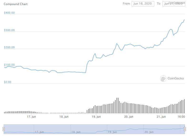 bitcoin total value
