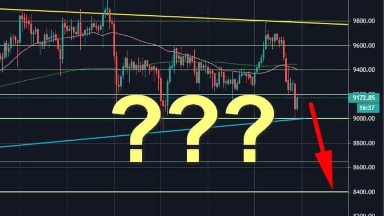 bitcoin price colaps