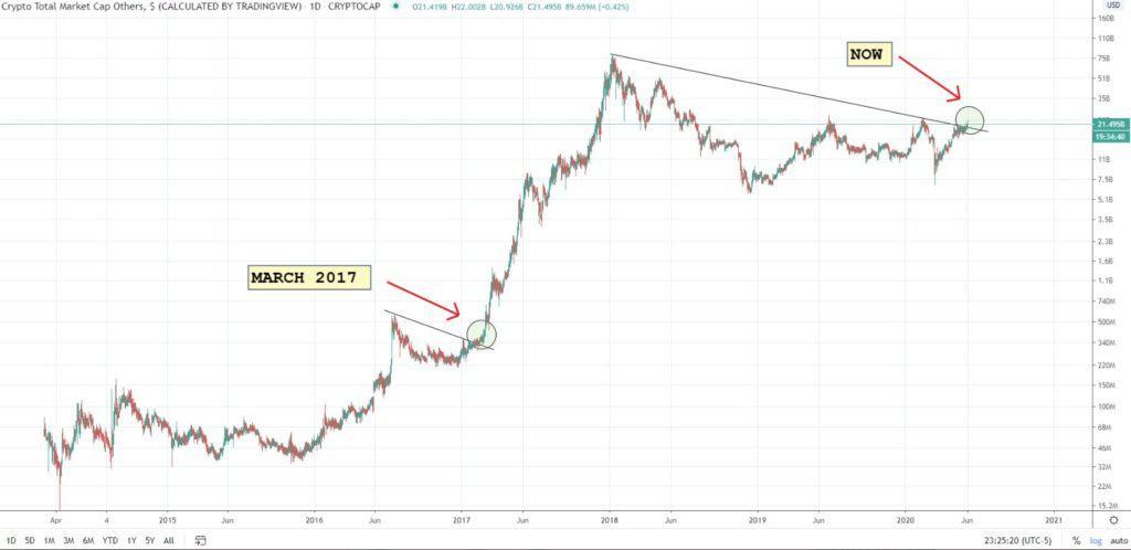 cryptomarketcap_chart