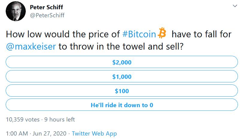 schiff_tweet_bitcoin_price