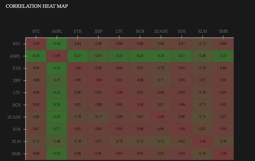 AMPL_correlation_heatmap-min