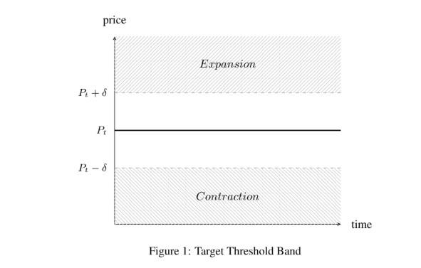 ampl_contraction_formula