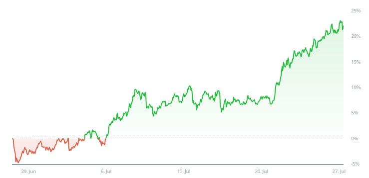 fund_july27-min