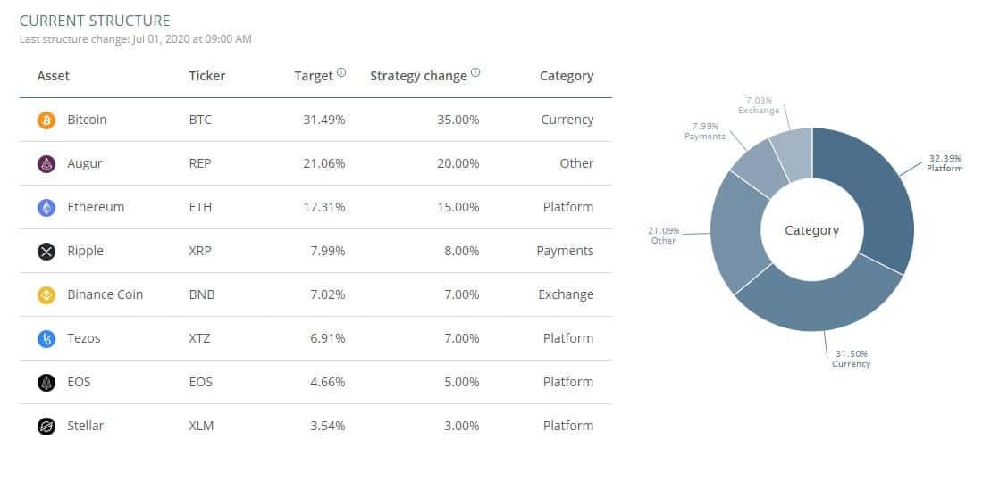fund_structure_jul-min