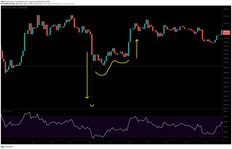 bitcoin_trading_BTC