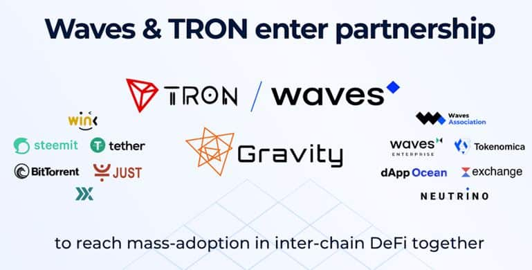 Tron, Waves, and Gravity Collaboration. Source: Tron