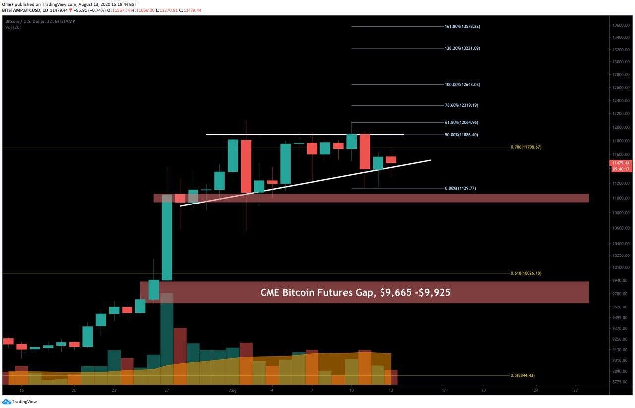 btc_1d_chart