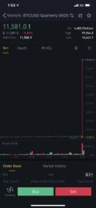 btcusd_chart_cz