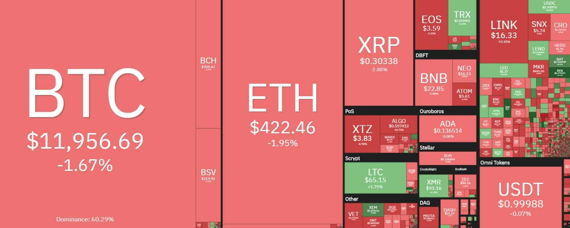 crypto_heat_map