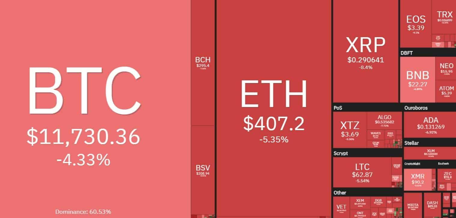 crypto_heat_map1