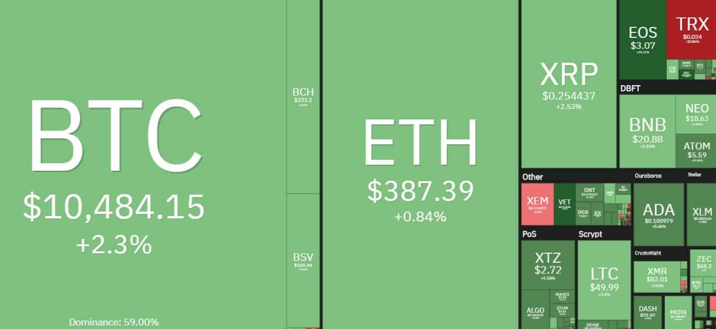 bitcoin_crypto_overview