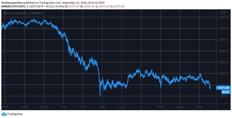 btcusd_chart_binance