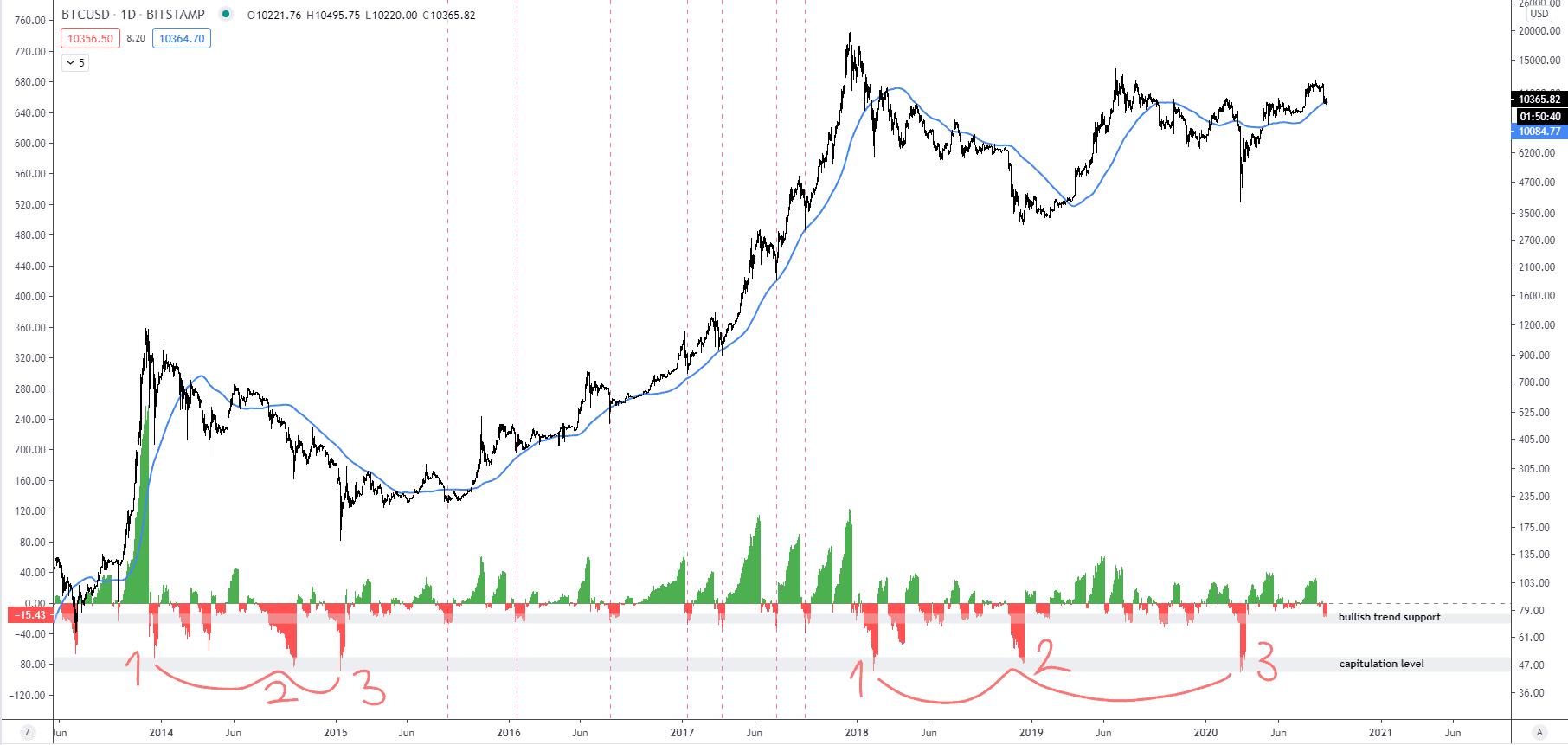 btcusd_chart_twitter