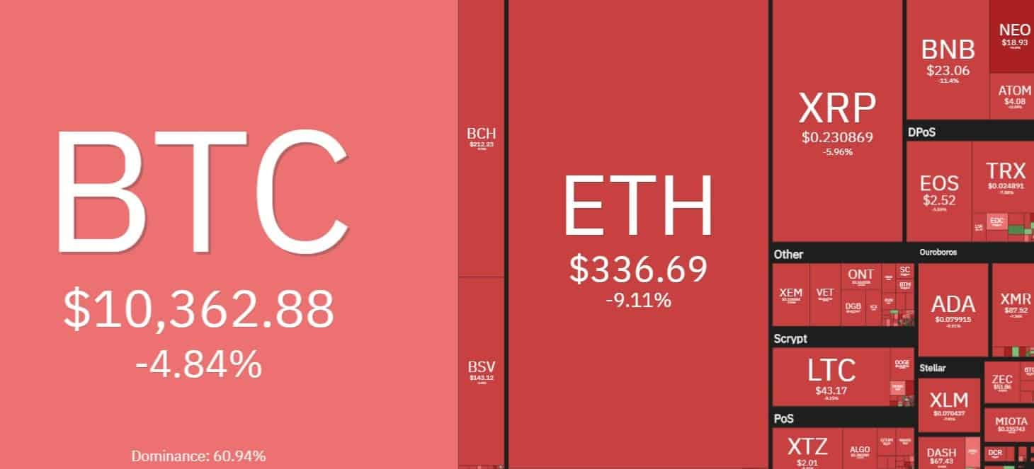 coin360_heatmap_market