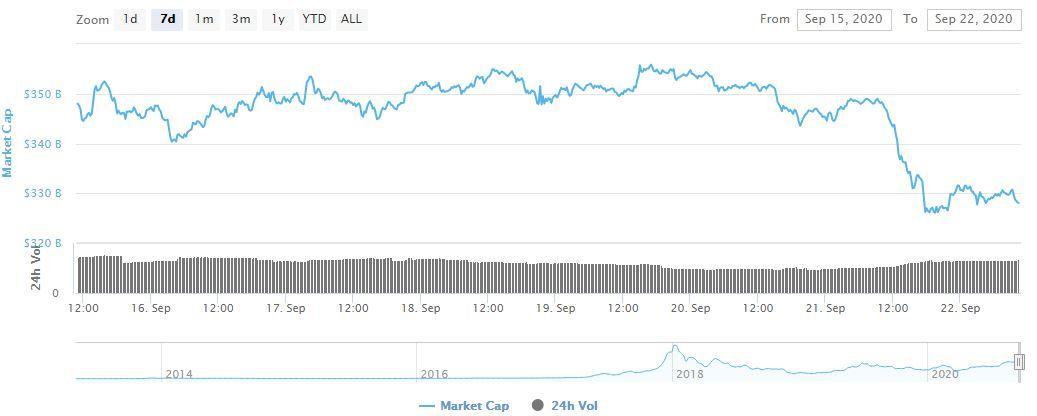 crypto_market_cap