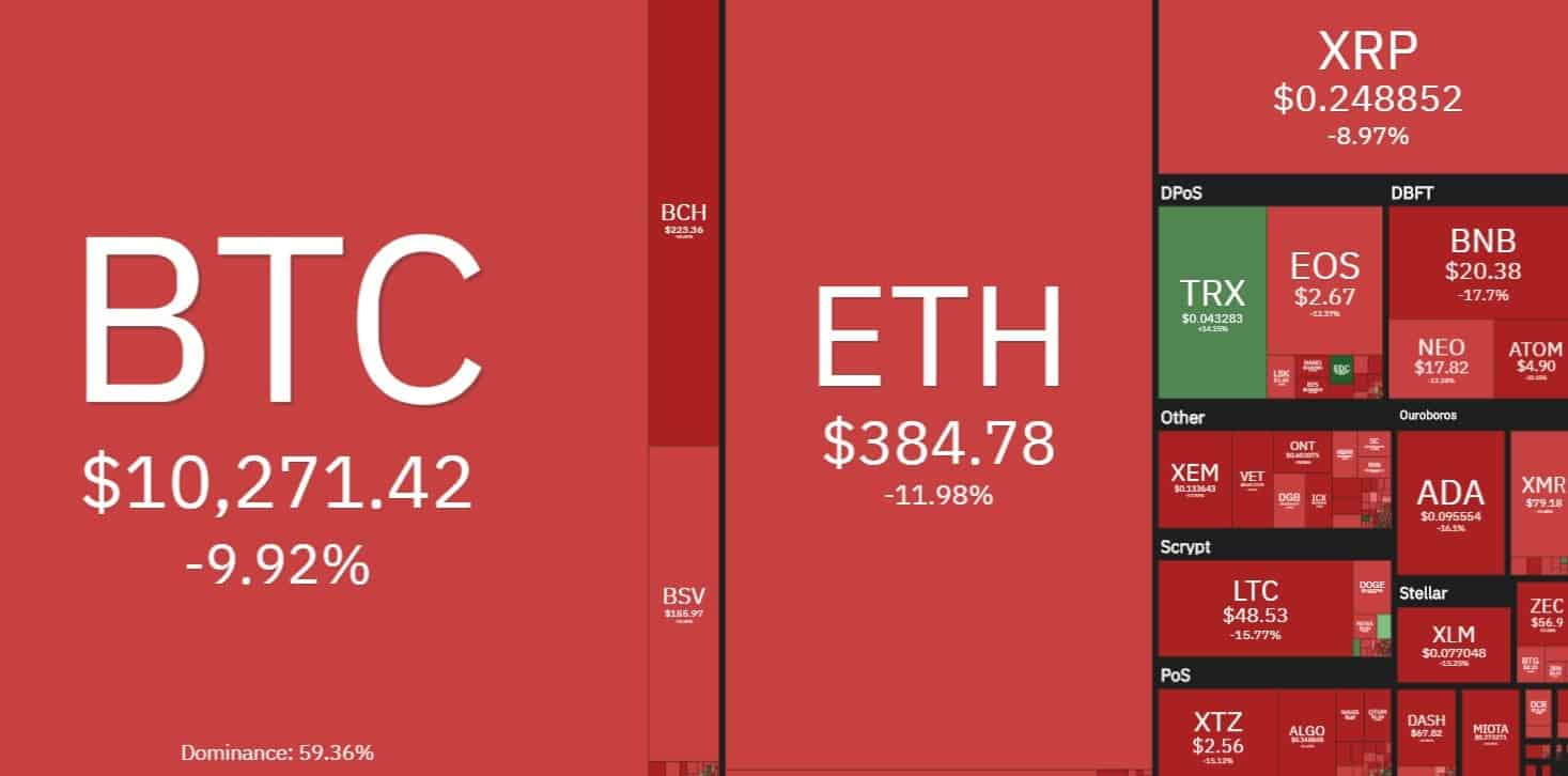 crypto_overview