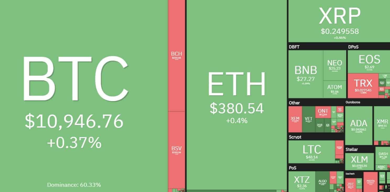 cryptomarket_heatmap
