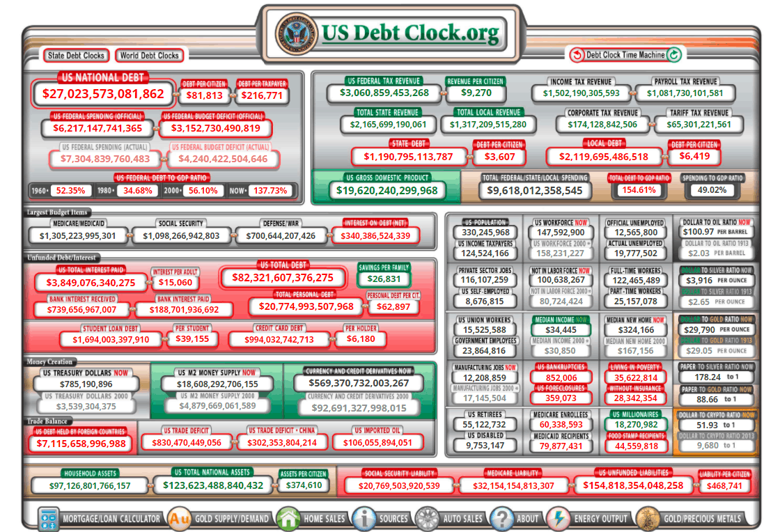 Image US Debt Clock