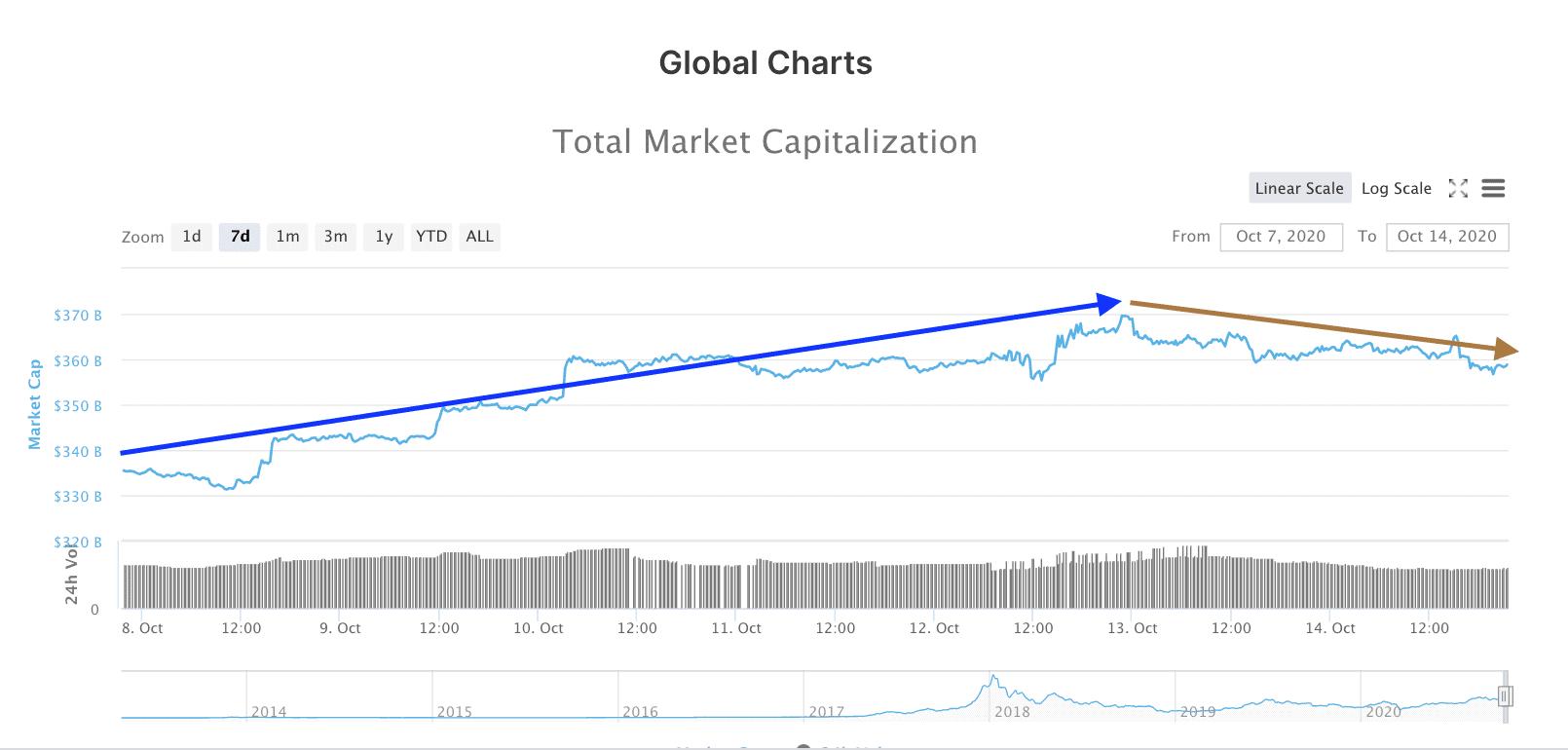 crypto market capital