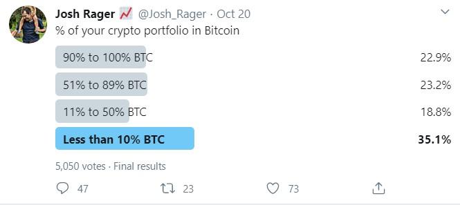 josh_rager_poll