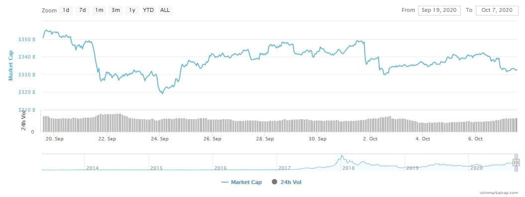 total_market_cap_img