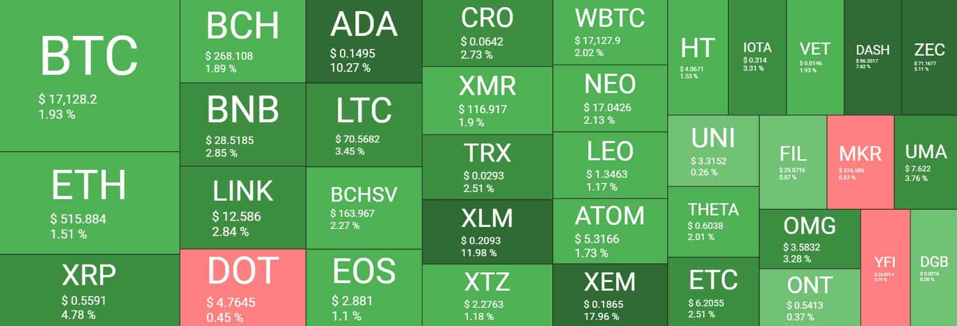 quantify_crypto