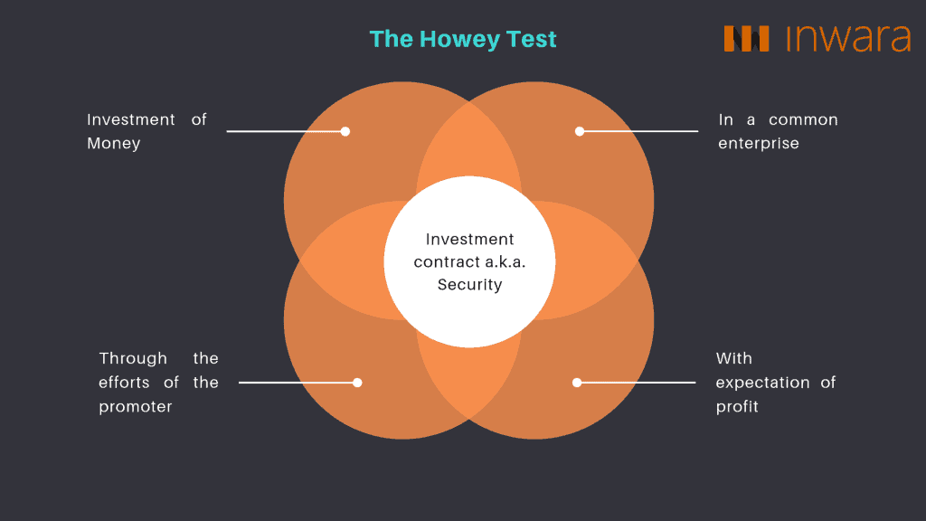 The Howey Test