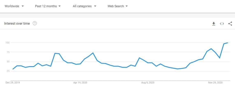 bitcoin_google_trends
