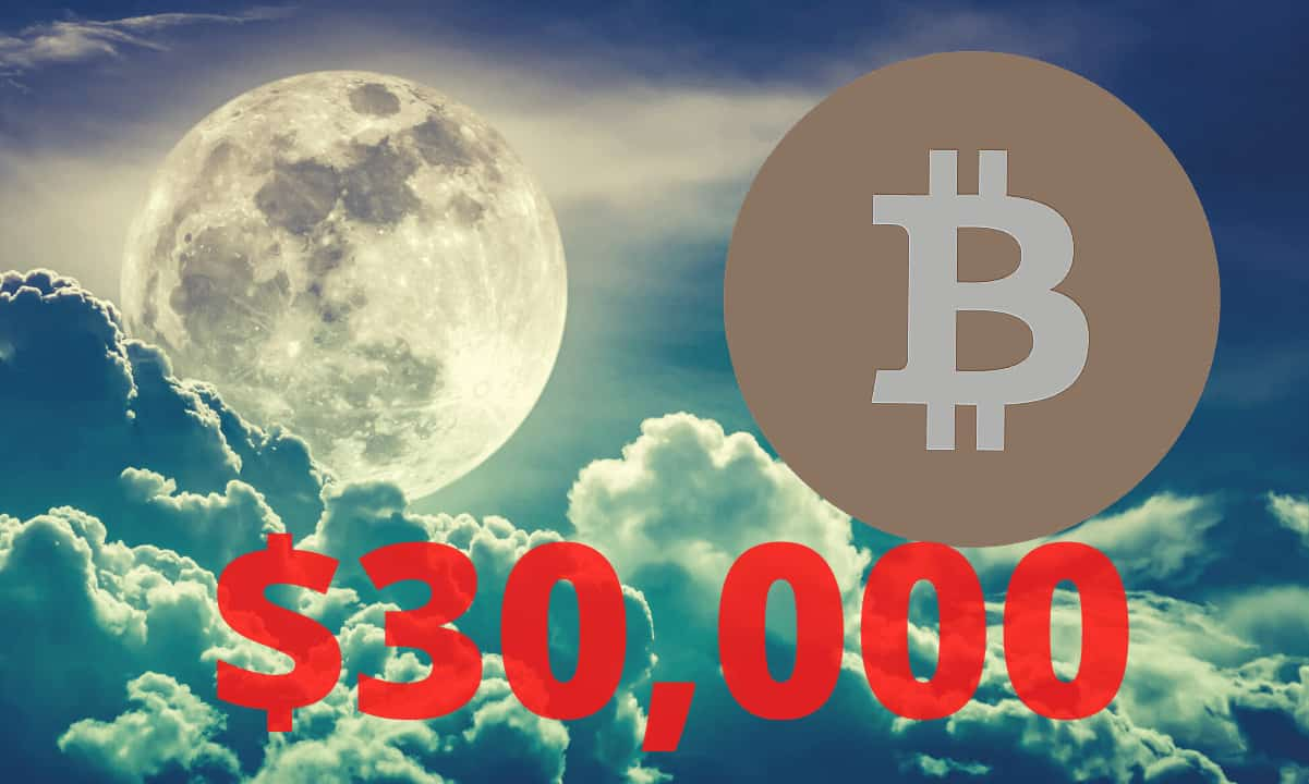 Bitcoin Price Inches Away From $30,000: Records 700% ROI Since March Low