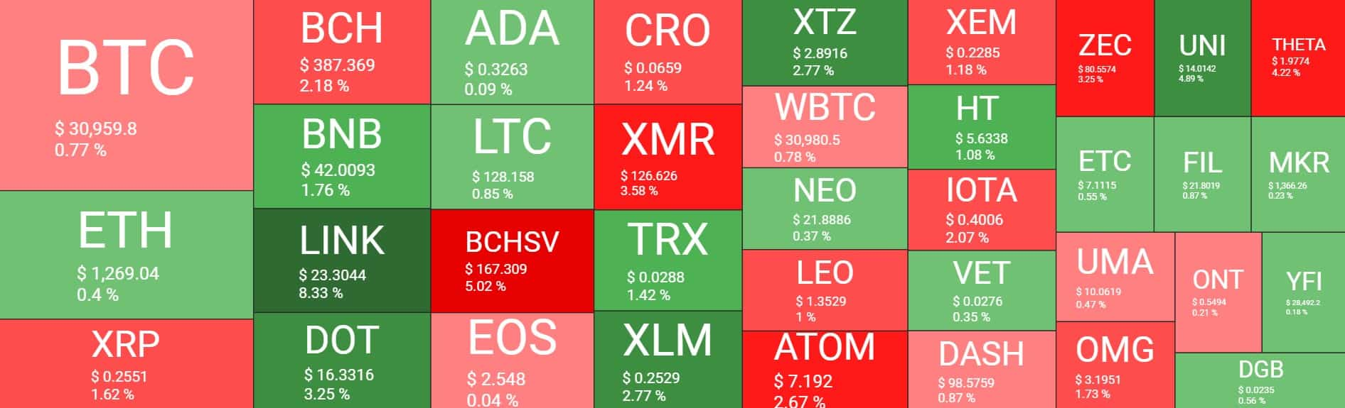 crypto_market_overview