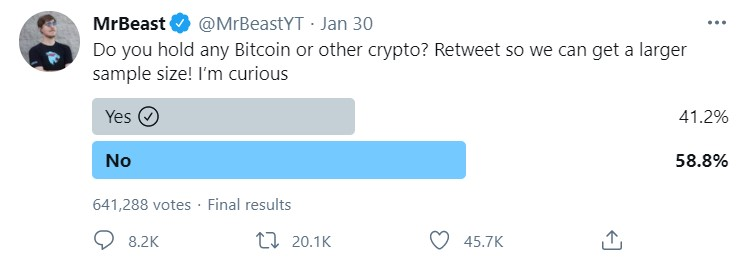 crypto_survey