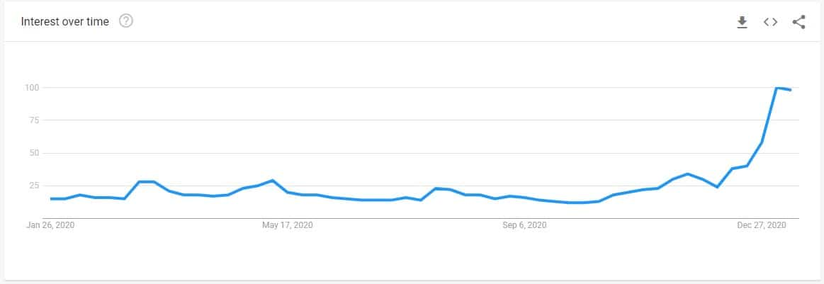 googletrends_bitcoin_searches