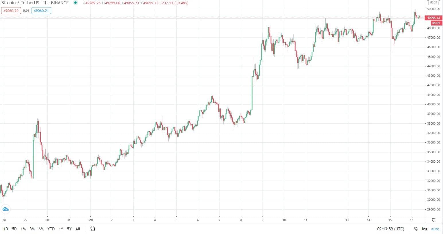 btcusd_chart-min