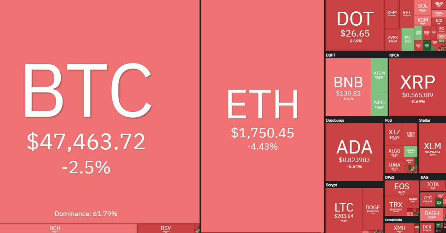 cryptomarket_overview