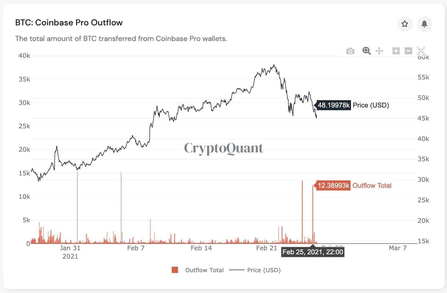 bitcoin heti diagram miami bitcoin hackathon