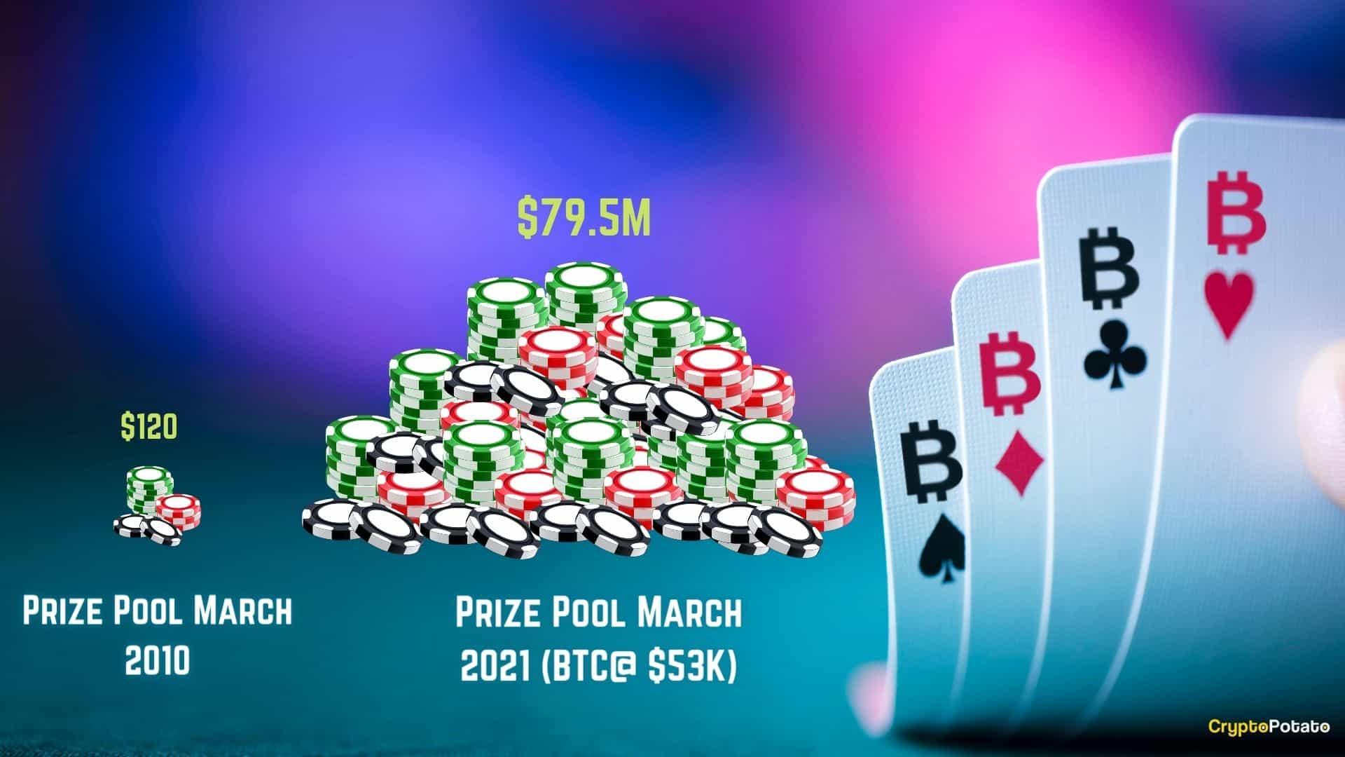 Poker Tournament Using BTC As Prize Pool. Source: CryptoPotato