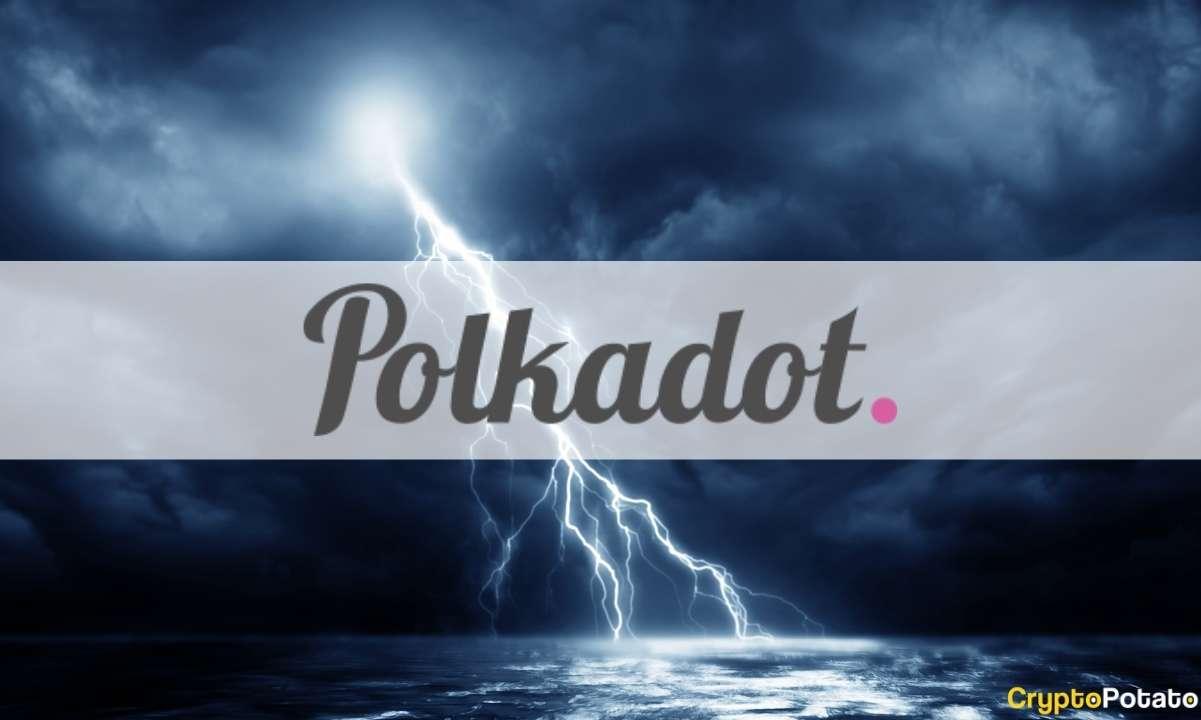 Cheap Polkadot (DOT) at $0.20 Following a Flash Crash on Binance COIN Margined Futures