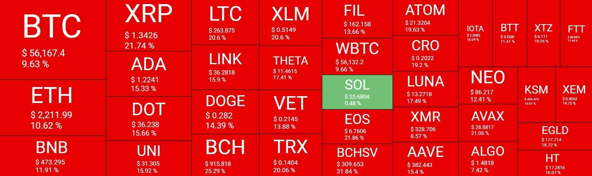 Обзор рынка криптовалют.  Источник: Quantify Crypto