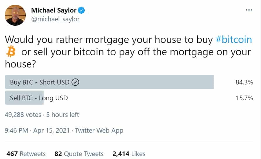 Twitter Poll on BTC, Mortgage, and USD. Source: Twitter