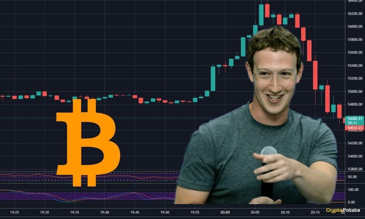 btc facebook)