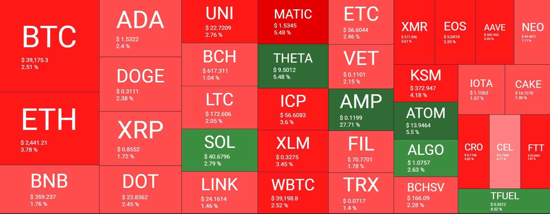 Quantify Crypto