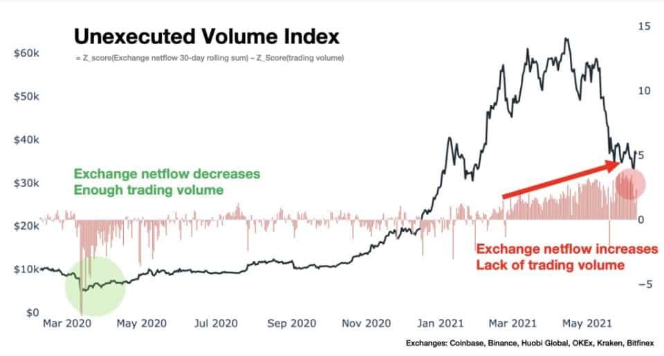 Exchange_netflows_btc