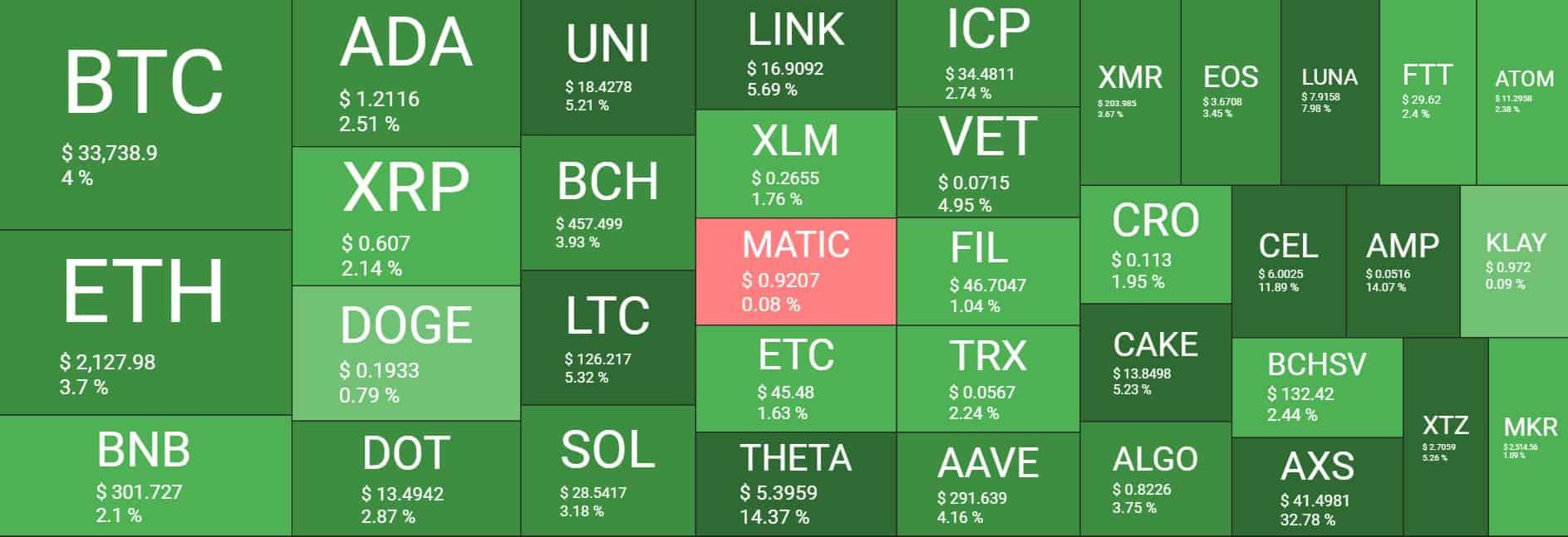 weekend btc è bitcoin una società pubblica