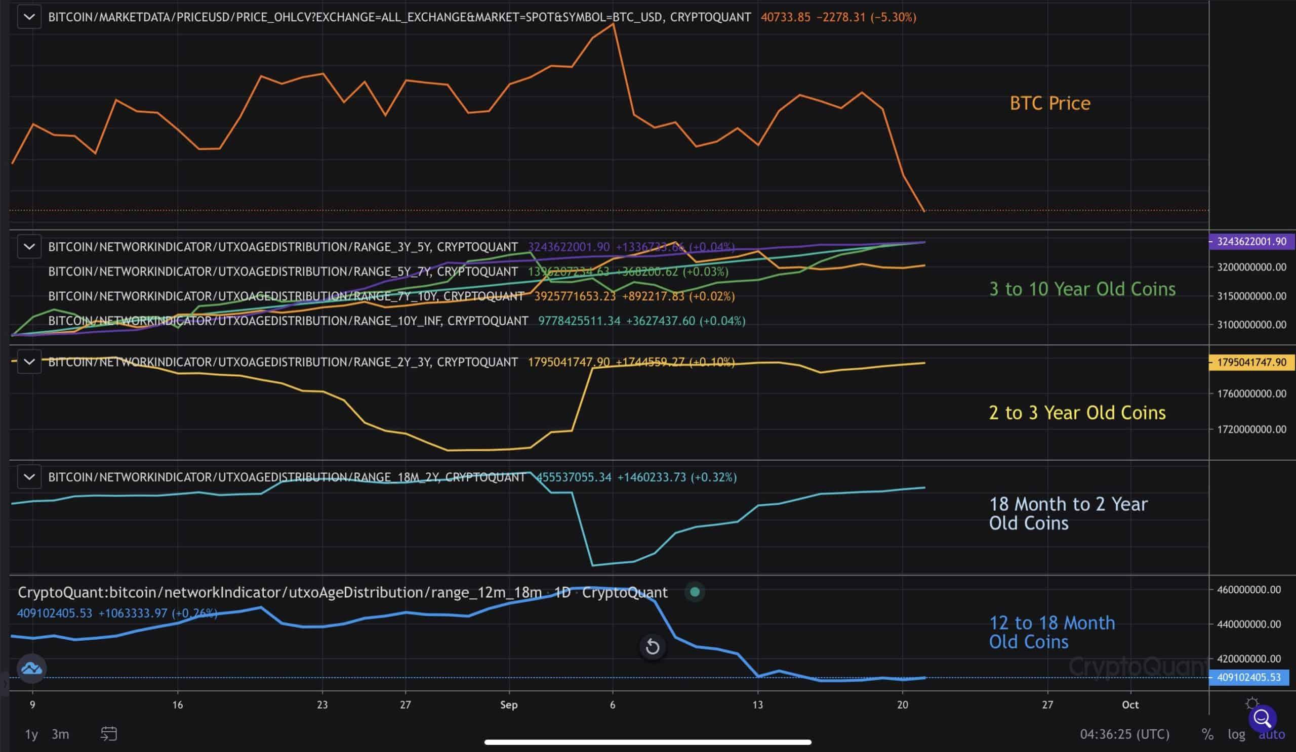 Chart by CryptoQuant/TradingView