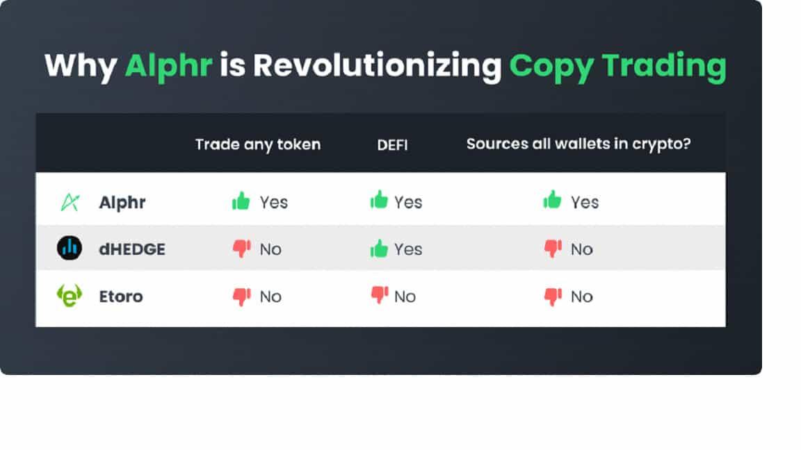 CopyTrading