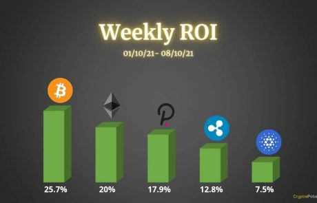 Crypto Price Analysis & Overview October 8th: Bitcoin, Ethereum, Ripple, Cardano, and Polkadot