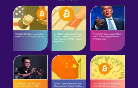 Bitcoin Steady Above $6,000 As The US Surpasses China In COVID-19 Cases: The Crypto Weekly Update