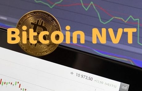 Crypto Trading Academy: What Is the Bitcoin NVT Ratio?
