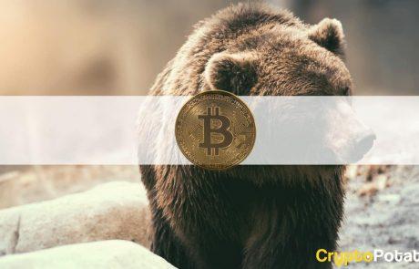 Bitcoin Slips Below $37K as Market Cap Loses $100 Billion in a Day (Market Watch)