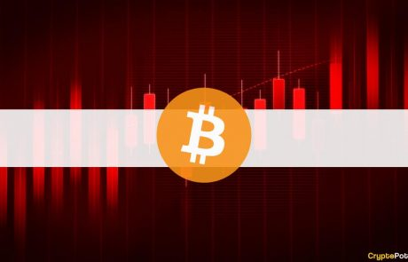 Volatile Weekend: Bitcoin Plunged to $40.7k, and Spiked to $43k In Minutes (Updated Market Watch)